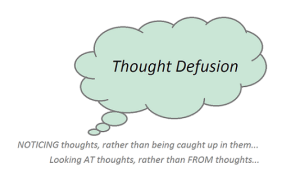 Thought Defusion PICTURE for blog post