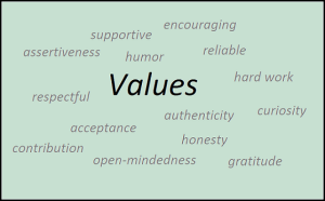 Values PICTURE for blog post